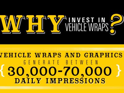 25Maximizing Mileage of Your Vehicle Wraps and Vehicle Graphics